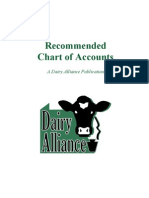 Chart of Accounts -Imp