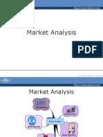 Market Pen a Ration Analysis