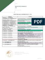 Structura Anului Universitar 2018 2019 Limba Romana