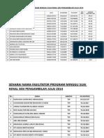 Senarai Nama Fasilitator MSK Jul 2014