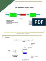 Distillazione.pdf