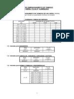 dimensionamento_tomadas.pdf