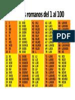 Numero Romanos de 1 a 100