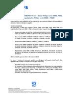 Philips Regolamento Ben Rasati o Rimborsati 2019