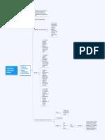 Conduct is Mo PDF