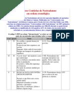 As Doze Centúrias de Nostradamus em Ordem Cronológica.pdf