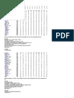 02.27.19 Box Score