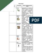 Roles_Trabajo_colobarativo.pdf