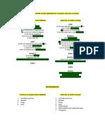 Actividad 3 Tema 1 Desarrollo Vocacional (1)