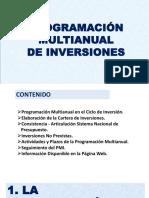Invierte.pe Pmi (2)