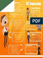 Infografía sobre el Discurso