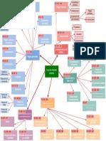 Mapa Conceptual de La Ley de Amparo