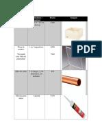 Materiales (Colector Solar)