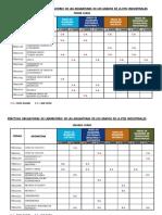 1º y 2º Asig Practicas Grados 2017-18
