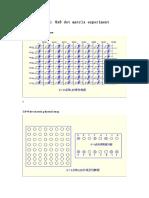 8x8 Dot Matrix Experiment