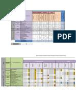 Matriz de Identificacion de Impactos Amb FERMAQ