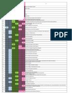 Audit Checklist 2019