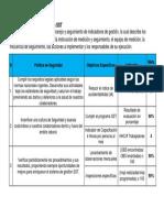 Objetivos y metas SST.docx