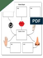5 Senses Diagram