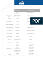 Directory-Opcion Industrial Park SN