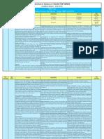 MAJOR-ONLINE-TEST-SERIES-NEET-UG-2019 (2).pdf