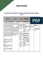 Matriz de Consistencia_plan de Tesis Farfan