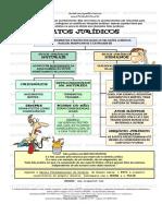 FATO JURÍDICO.pdf
