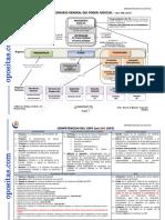 demo-esquema-cgpj.pdf