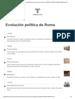 Línea temporal. Evolución política de Roma