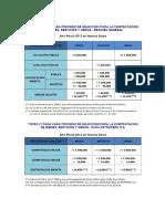 TOPES EN LOS PROCESOS DE SEACE.docx