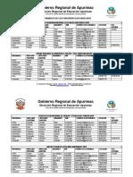 Concursos Educativos Nacionales 2019