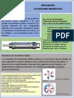 Infografia Actuadores-neumatica u2