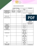 Tabela de Exames Com Valores de Referência