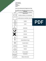 Simbolos Para La Elaboracion de Diagrama de Flujo y Ficha de Reactivos