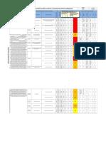 Matriz de Identificacion de Aspectos y Valoracion de Impactos Ambientales