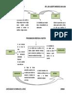 73578926-Mapa-Conceptual-de-POO.docx