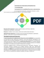 Apuntes Fundamentos Financieros Unidad I