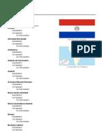 diccionario paraguay