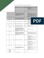 PortalAnexo1EstructuraRegistrodeVentasfinal