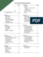 Plan de Estudios Ingenieria Ambiental 2018