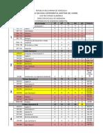 Planes de estudio de ingenieria ambiental DEFINITIVO.pdf