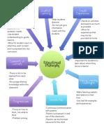 educational philosophy web
