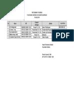 Daftar Nama Tim Pembina Posbindu 2019