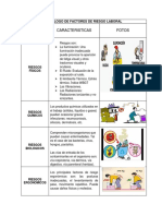 Catalogo de Factores de Riesgo Laboral