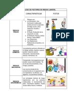 Catalogo de Factores de Riesgo Laboral