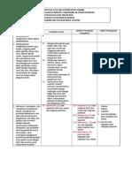 Tugas 2 Format IPK