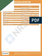 Pharm 1.09 Medication Antidotes