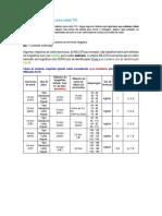 Parâmetros Sugeridos Para Solda TIG