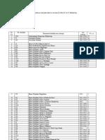 Lista Fondurilor Şi Colecţiilor Date În Cercetare de Către Serviciul Judeţean Dâmbovița