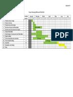 Lampiran A - Gantt Chart SEMA 2012.doc